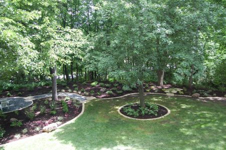 Backyard Shade Garden Design